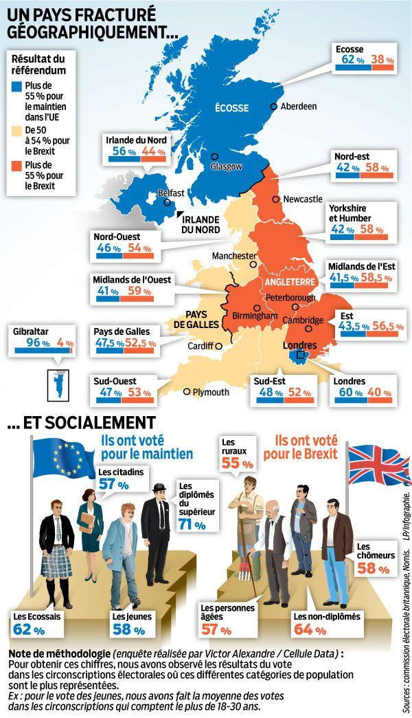 Carte- du Royaume-Uni après le vote sur le Brexit